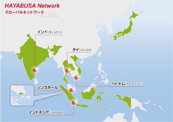 hayabusa network